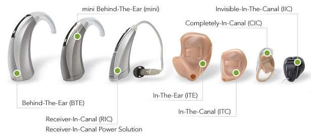Information That You Need to Know on Hearing Aids Pricing